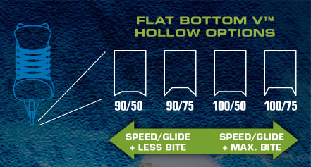 Flat Bottom V Hollow Options